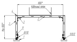 Рама для монтажа горизонтальных лотков на кровле (mun2).