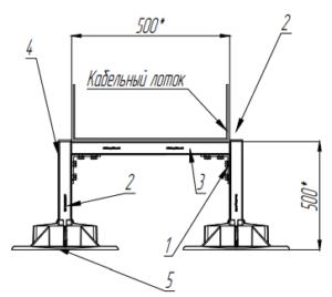 Рама для монтажа горизонтальных лотков на кровле (mun3).